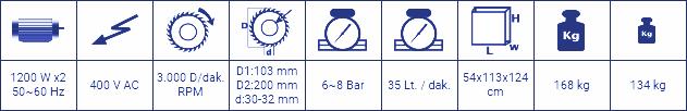 CK 412 - PVC ÇITA KESME MAKİNESİ