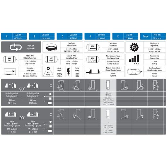 Cuteral-Tam-Otamatik-Hızlı-Kesim-Sütünlü-Testere-Makinasi-HSC-460-ALÜ-3