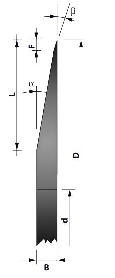 tek-tarafi-bilenmis-keskin-uc